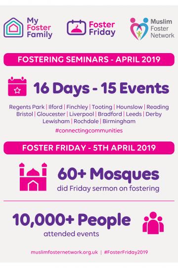 Fostering Seminars – April 2019